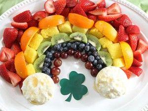 healthy fruit scone recipe fruit platters