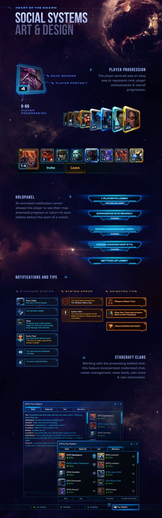 Heart of the Swarm: UI Design & Art on Behance: