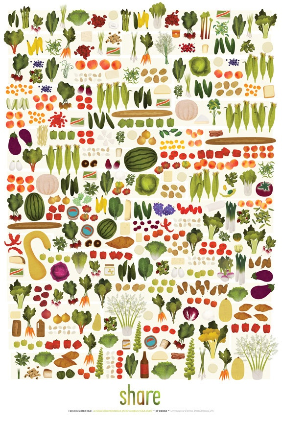 produce poster