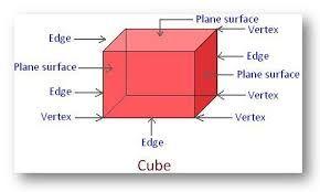 "Результат пошуку зображень за запитом ""draw edge of cube"""