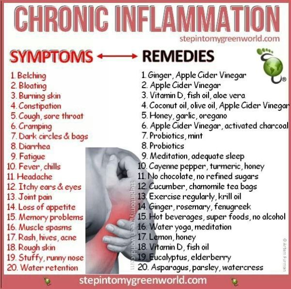 20 chronic inflammation remedies
