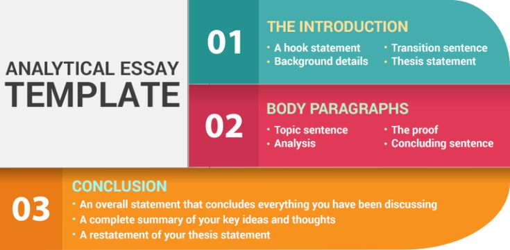 analytical essay template I am looking for essay templates that i can use for the 2 parts of the analytical writing section of the gre general exam i would like one template for the analyze an issue part and one template for the.