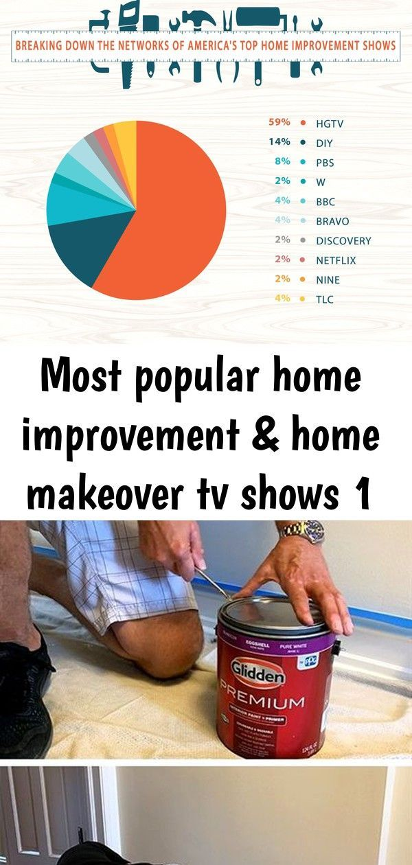 Home Improvement Makeover Popular Shows Networks Of America S Favorite Home Improvement Or Home Improvement Home Improvement Tv Show Home Improvement Show