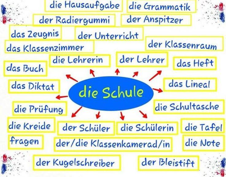 79 besten schule b ro bilder auf pinterest deutsch lernen arbeitsbl tter und schulsachen. Black Bedroom Furniture Sets. Home Design Ideas