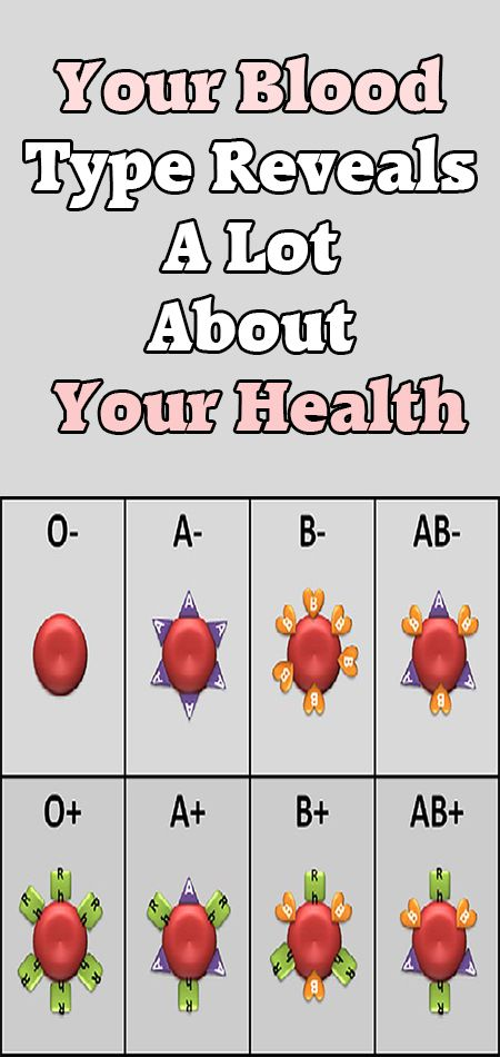 Your Blood Type Reveals A Lot About Your Health There are four groups of blood type: O,A, BandAB, also there are two Rh factors, positiveand negativethat we inherit from our parents. --sponsor-- Recent studyon the significance of blood groups and health has been scientifically undervalued for way too long because of the malicious Nazi scientist …