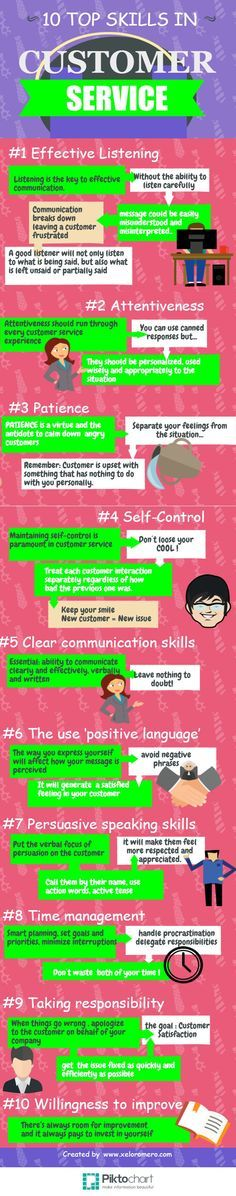 10 Top  skills in customer service