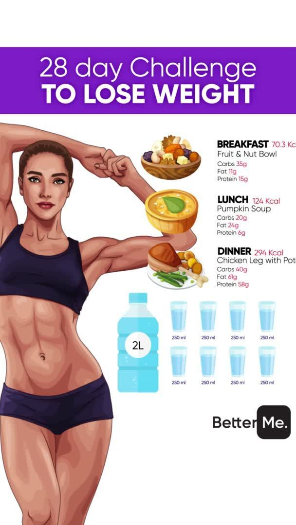 Pin On How To Lose Stubborn Belly Fat