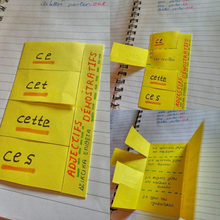 Adjectifs demostratifs / FLE / le cahier interactif de mme Marie