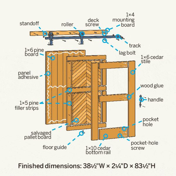 Everything you will need to build and hang a sliding barn door | Illustration: Gregory Nemec