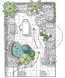 An architect shows tricks for making small garden spaces seem larger