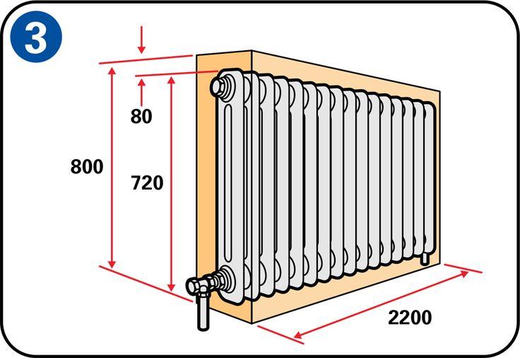 Comment fabriquer un cache radiateur?