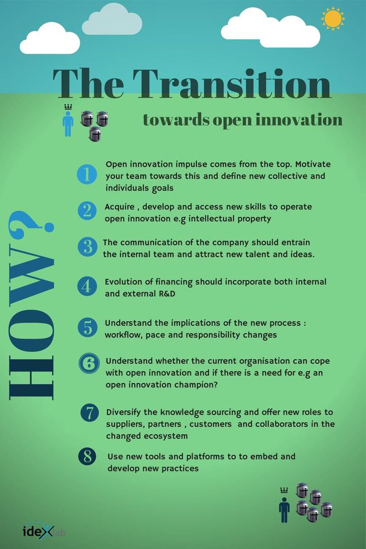 What is Open Innovation #Infography part3