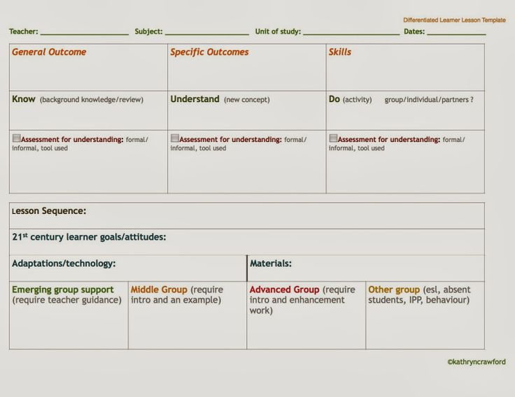 constructivist lesson plan template - 17 best images about planning daily and long range on