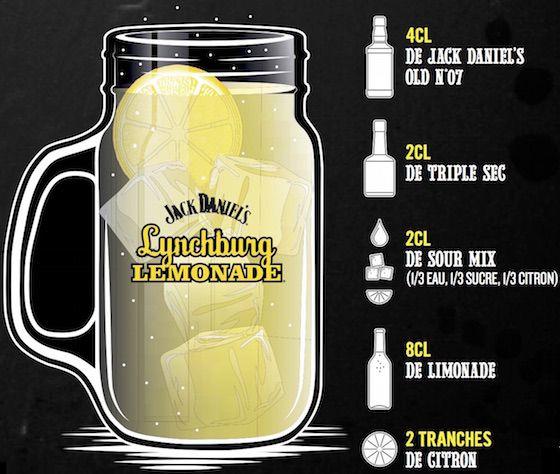 25 best ideas about lynchburg lemonade on pinterest. Black Bedroom Furniture Sets. Home Design Ideas