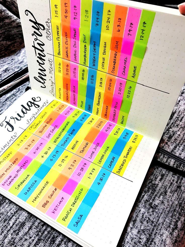 fe0087fe974c1 Fridge Inventory Tracker in Your Journal   Life by Whitney   Bullet ...