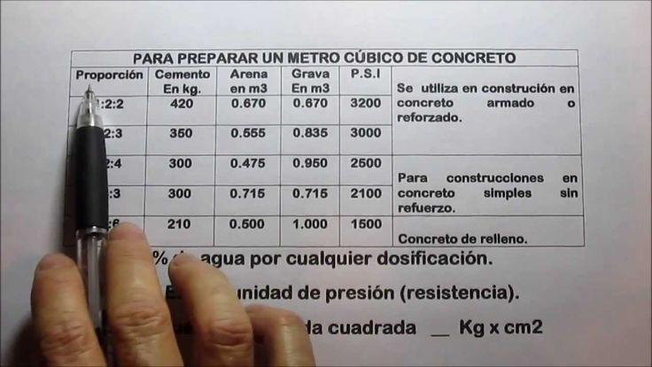 TIPOS DE CONCRETO- FRAGUADO - CURADO - PROPORCIONES