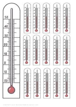 Sciences - Technologie le thermomètre