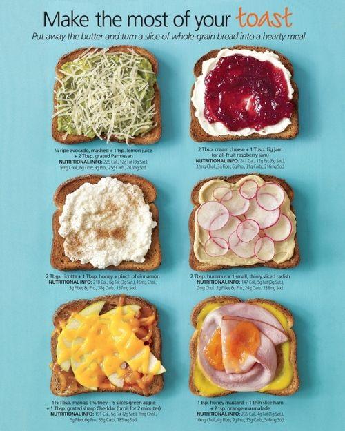 Healthy Whole Grain Toast