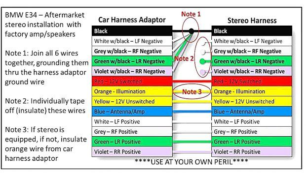aftermarket stereo wiring harness diagram e34 radio wiring diagram wiring diagram data  e34 radio wiring diagram wiring