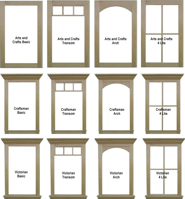 1000+ ideas about Standard Window Sizes on Pinterest | Window ...