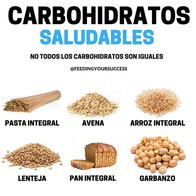 Hidratos De Carbono Complejos Los Alimentos Ricos En Carbohidratos Com Alimentos Altos En Proteínas Alimentos Con Carbohidratos Hidratos De Carbono Complejos