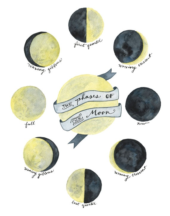 You Doll Art & Calligraphy   Phases of the Moon, Watercolor
