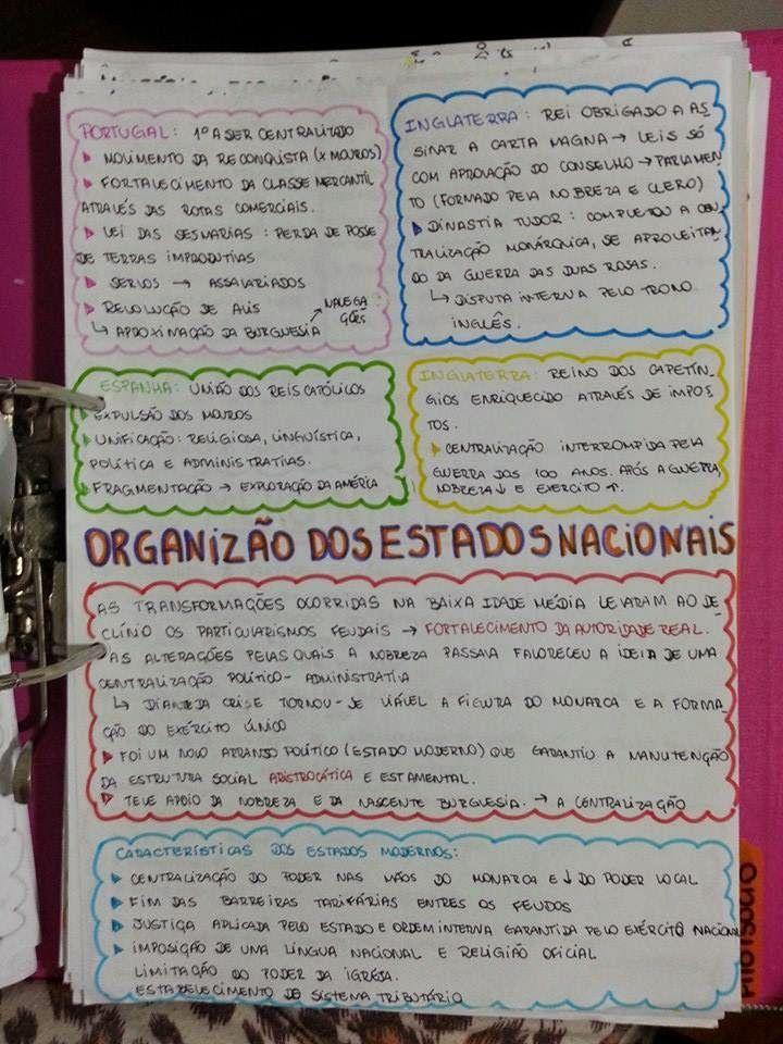 Organização dos Estados Nacionais