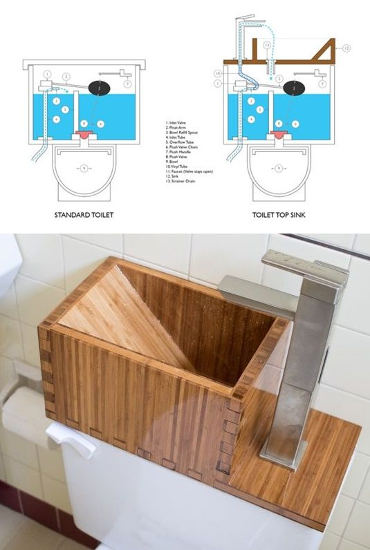 "Build a Toilet Top Sink that Saves Water Homesteading  - The Homestead Survival .Com     ""Please Share This Pin"""