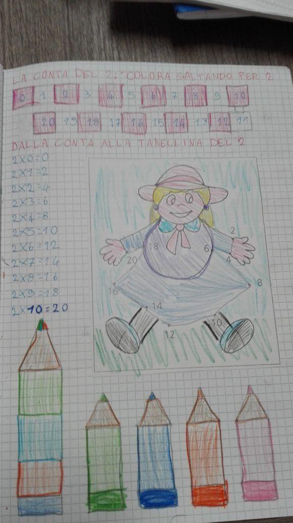 Moltiplicazioni:la tabellina del 2-Classe Seconda ...