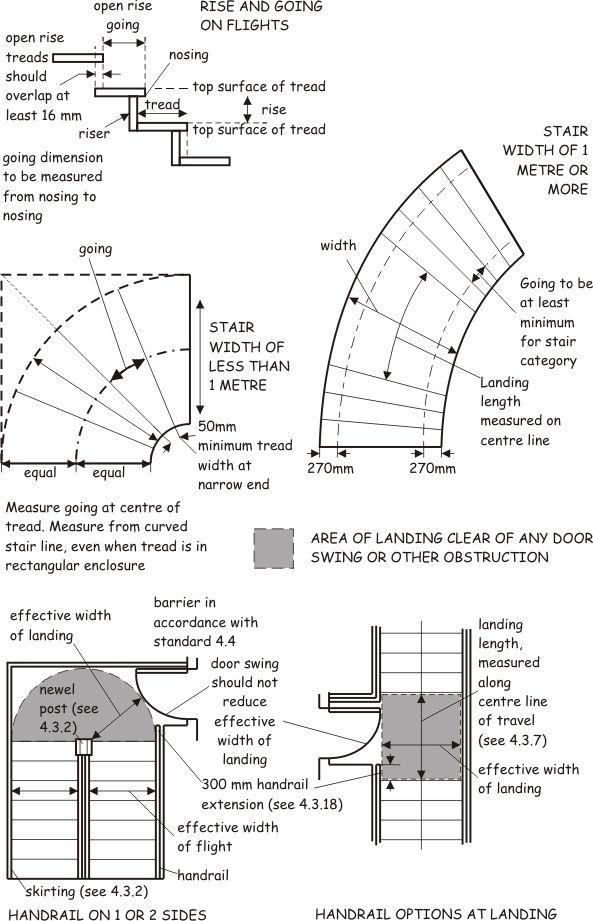 Best Stair Tread Minimum Height ค้นหาด้วย Google 400 x 300