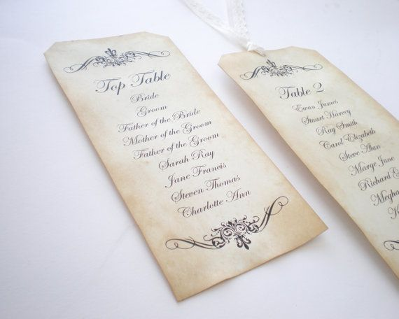 Wedding Seating Plan  Vintage Style Table Plan by EdgeInspired, $3.11