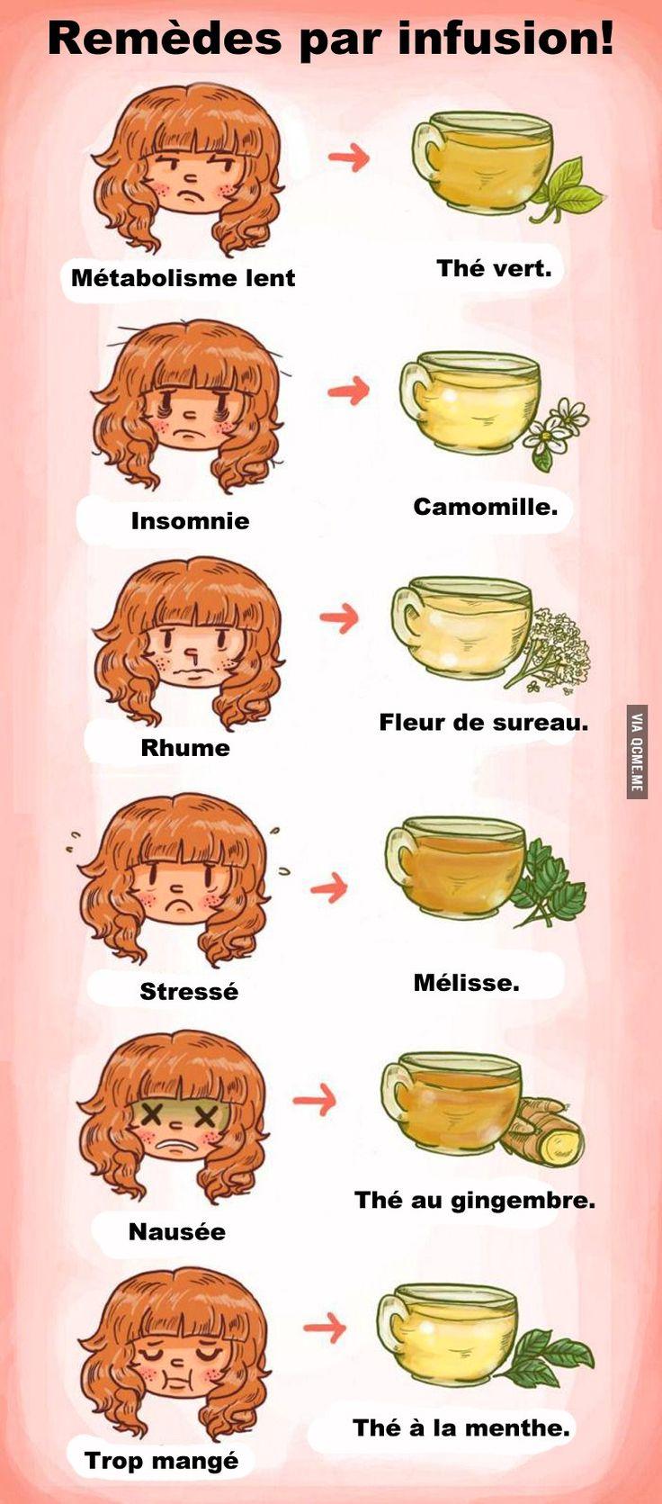 Remèdes qui fonctionnent vraiment! – Québec Meme +