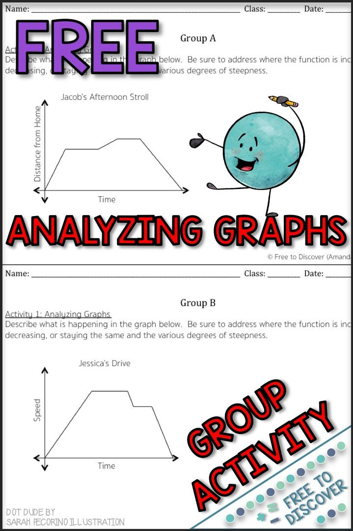 Analyzing Graphs Group Activity Teaching Math High School
