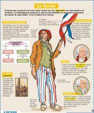 La Terreur - Mon Quotidien, le seul site d'information quotidienne pour les 10-14 ans !