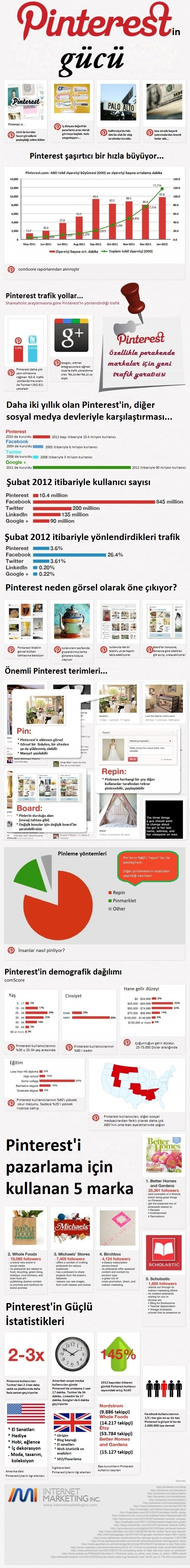 12 best İnfografik images on Pinterest | Info graphics, Infographic ...