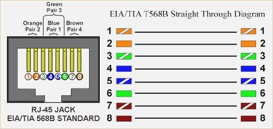 Cat6 Cable Wiring Diagram - Wiring Diagrams Show on
