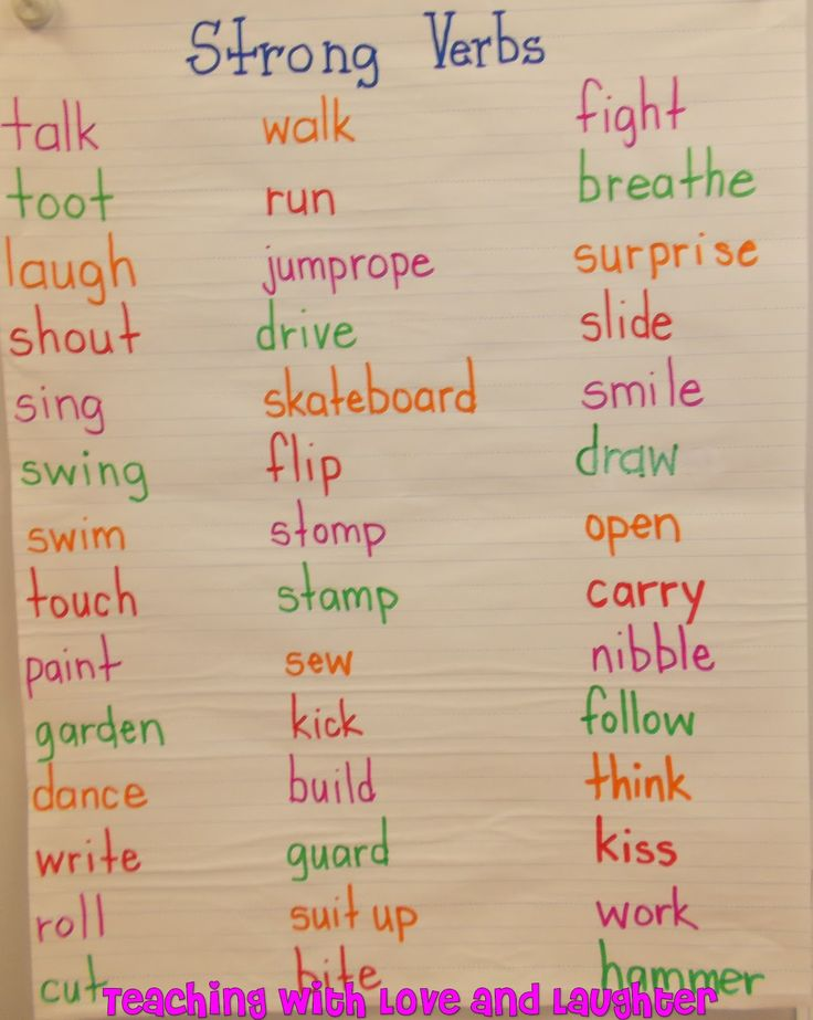 54 best images about word study on Pinterest | Anchor ...