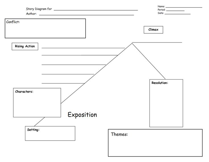Collection of Blank Plot Diagram Worksheet Sharebrowse – Plot Diagram Worksheet