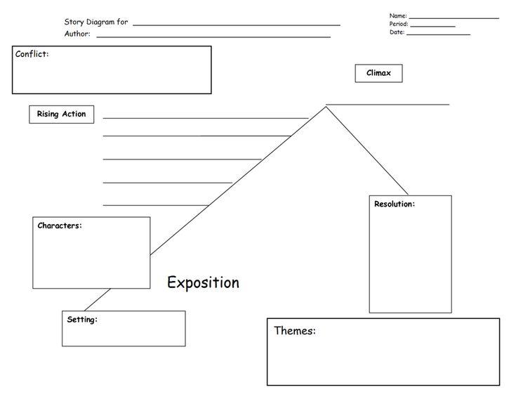 story arc template - plot diagram kb 09 24 2012 20 18