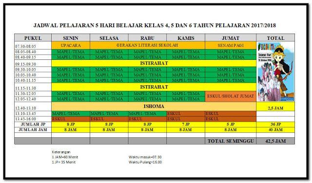 Contoh Format Jadwal Pelajaran Kelas Atas Tahun 2017 2018 Format Excel Xlsx Sekolah Atasan