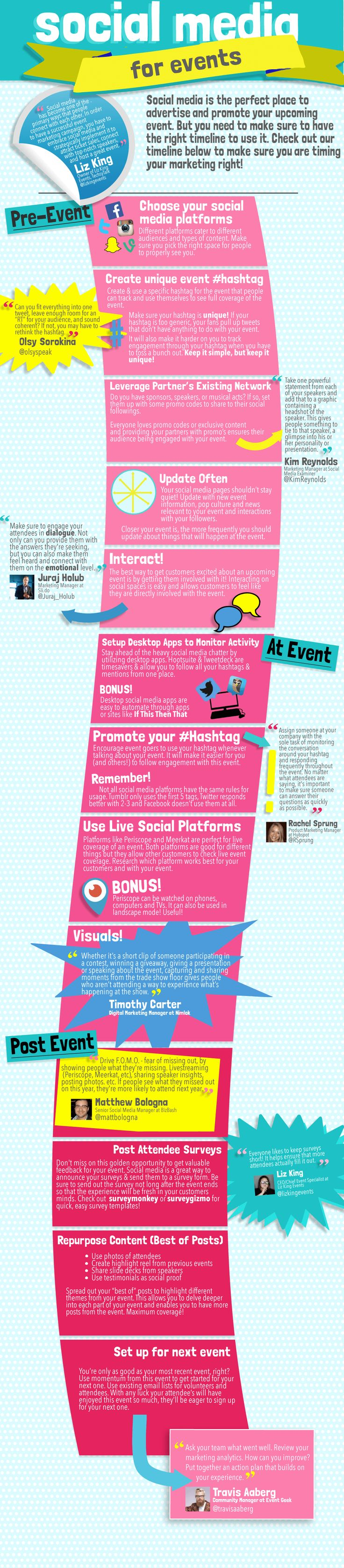 Social Media for Events Timeline Infographic | Check out our blog for more tips and tricks to use social media to promote your event! blog.ticketbud.com