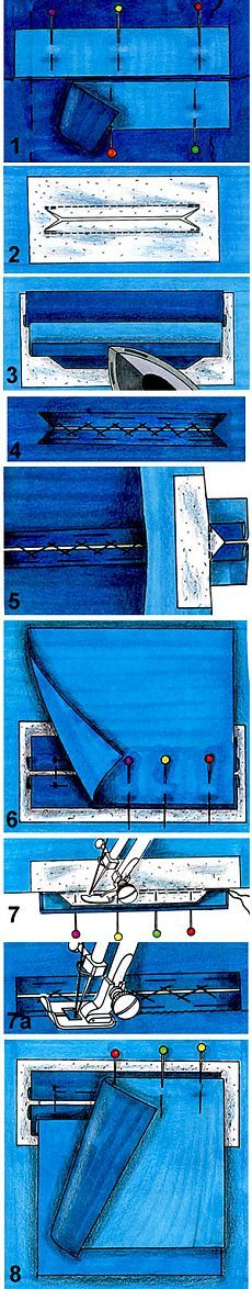 Прорезной карман в рамку | pokroyka.ru-уроки кроя и шитья