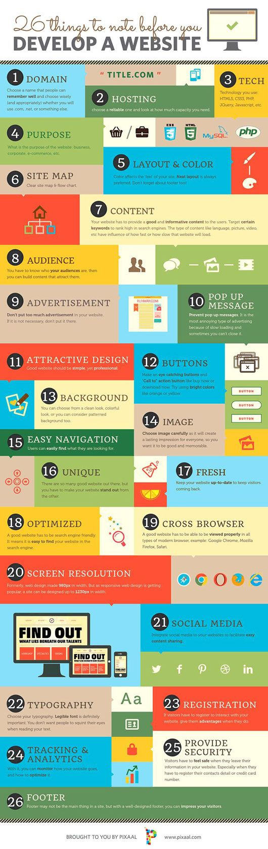 26 Basic Things to Note when Develop a Website | #infographic #website http://www.intelisystems.com
