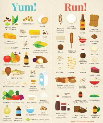 5 Thyroid Diet Ideas For Lowering Antibodies - Diet, Hashimoto's, HYPOthyroidism, Prevention, Thyroid