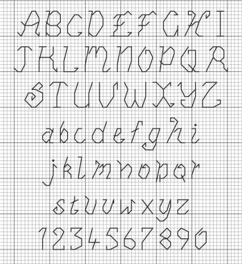 back stitch alphabet charts   FREE Alphabet Download   Cross Stitcher