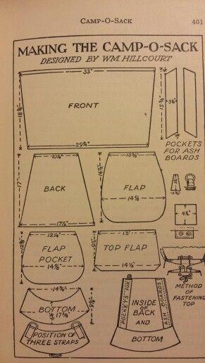 Making the Camp-o-sack - Handbook for Patrol Leaders 1949
