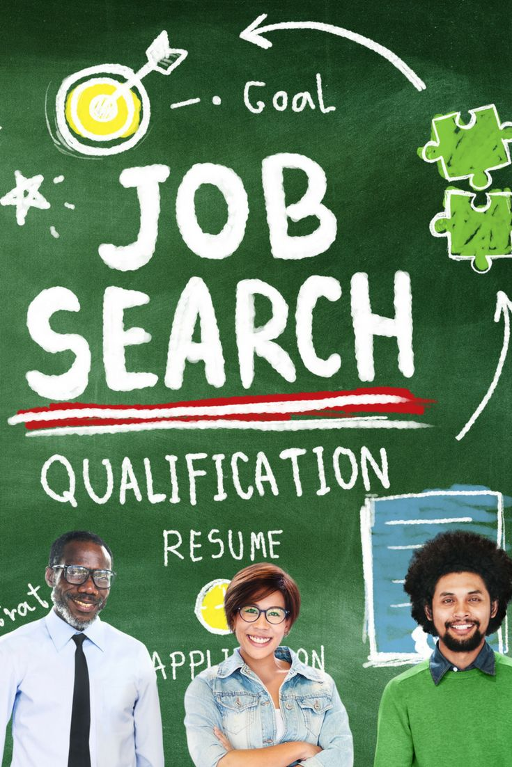 Teachers: Is it Time to Re-Evaluate Your Job Searc…