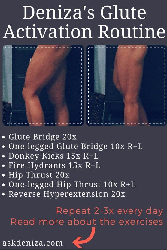This is my personal glute activation routine I do before EVERY workout. It has helped me recover from my hip injury and build strong glutes!