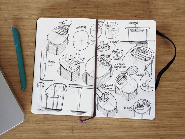 Furniture Design Process 243 best <furniture - sketching> images on pinterest | product