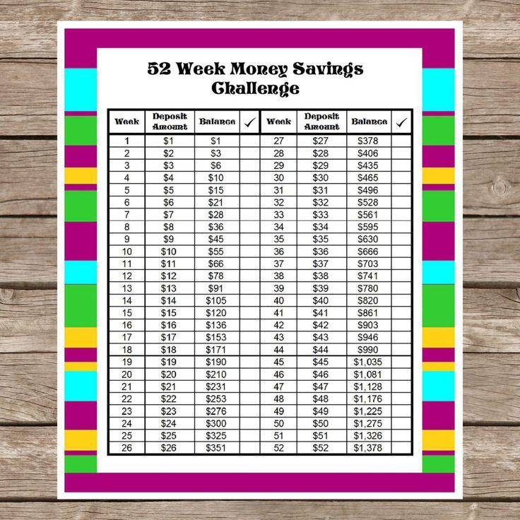 52 Week Savings Challenge Planner Sticker Planner